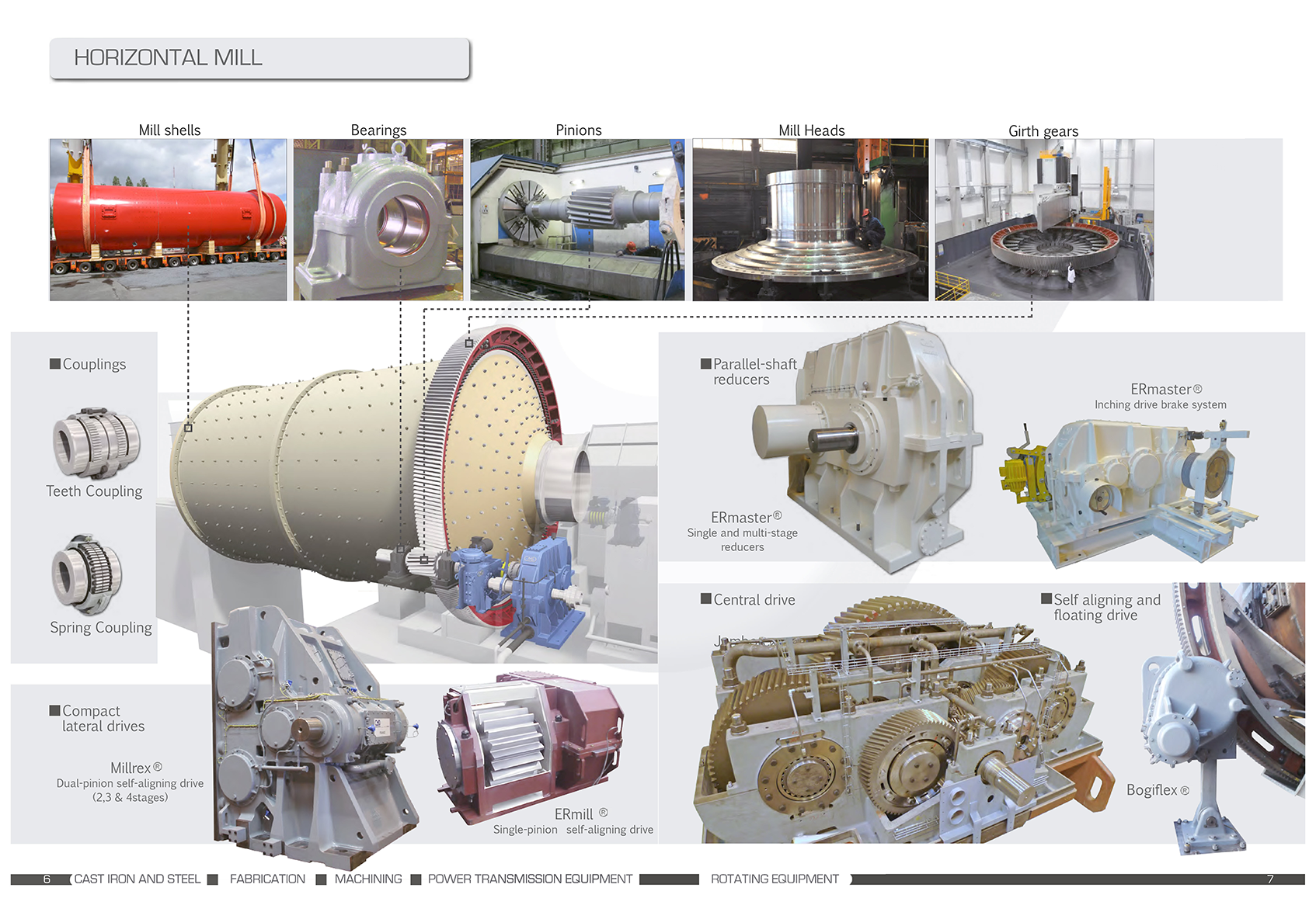 Cement Industry Horizontal Mill