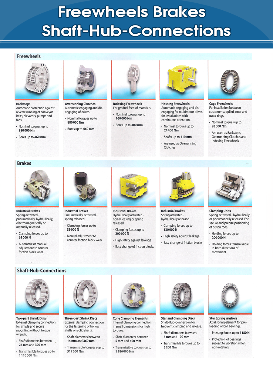 various types of products like freewheels, brakes, shaft-hub-connections