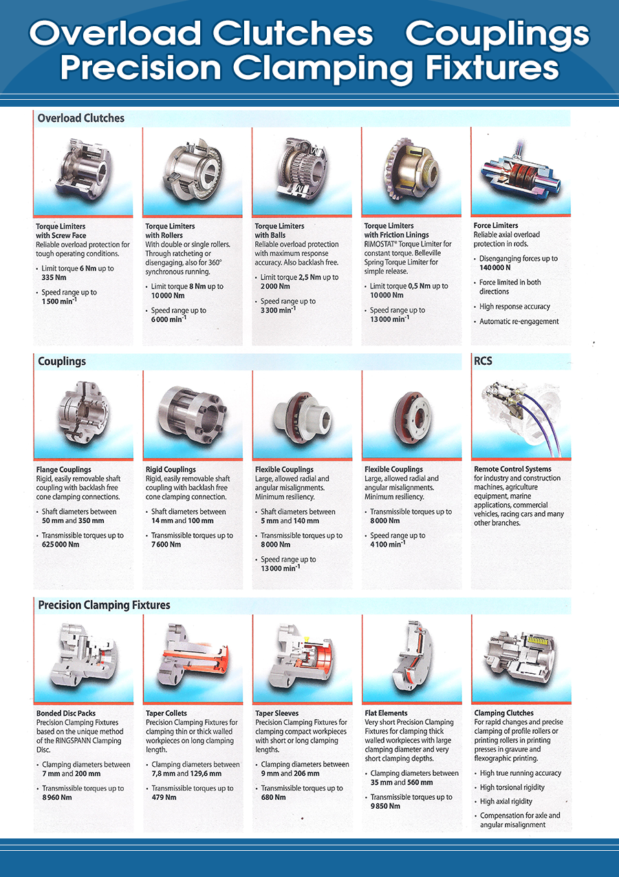 various types of products like overload clutches, couplings, precision clamping fixtures